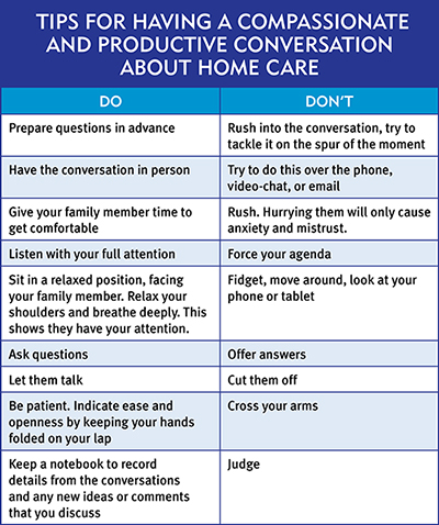 Let's talk home care: Tips to start the conversation