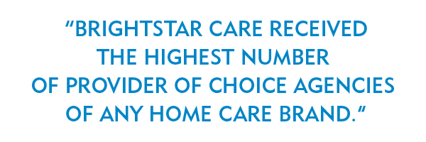 BrightStar Care received the highest number of Provider of Choice agencies of any home care brand.