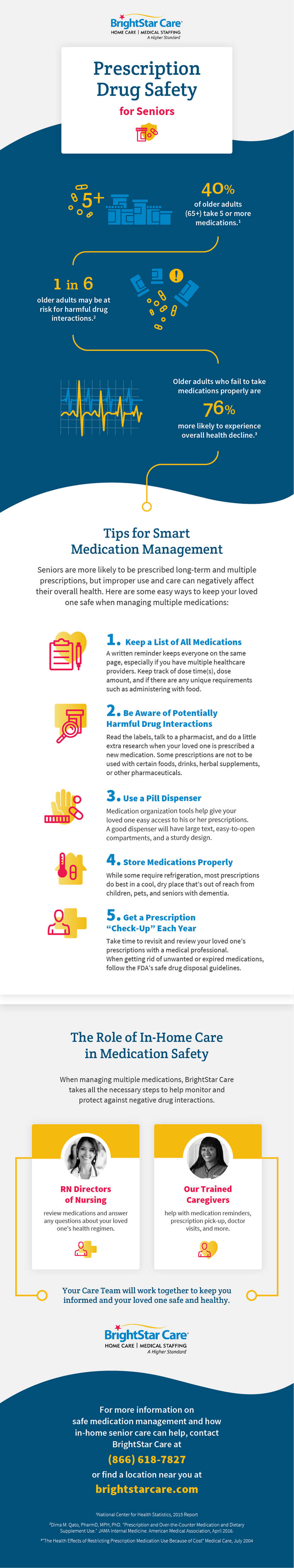 BrightStar Care Tips for Smart Medication Management and Avoiding Harmful Prescription Drug Interactions